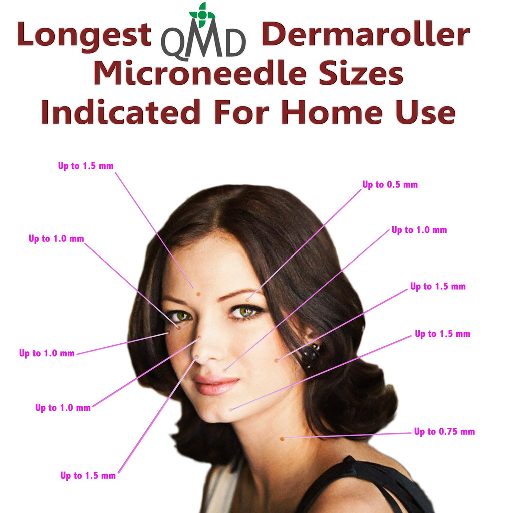 Instructions - How to Use the Derma Roller - Derma Rollers ...